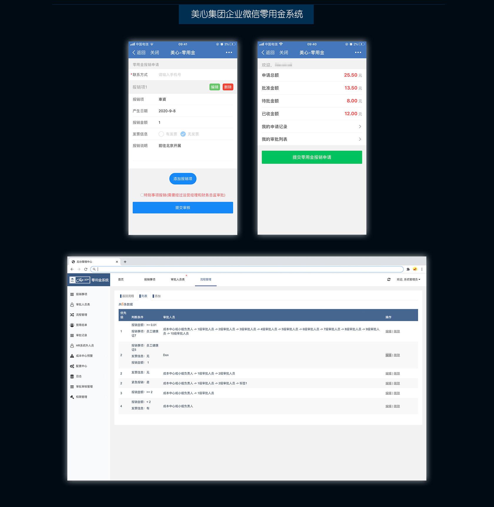 美心集团企业微信零用金系统